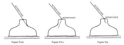 Figures 4 - 6