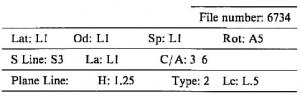 Figure 6734